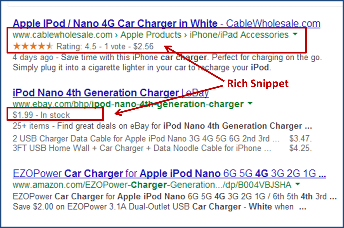 بخش Search Appearance
