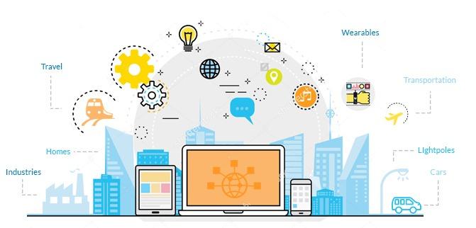 اینترنت اشیا چیست و چقدر اهمیت دارد؟