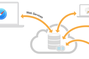 webservices_intro_2x