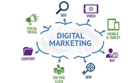 دیجیتال مارکتینگ به زبان ساده