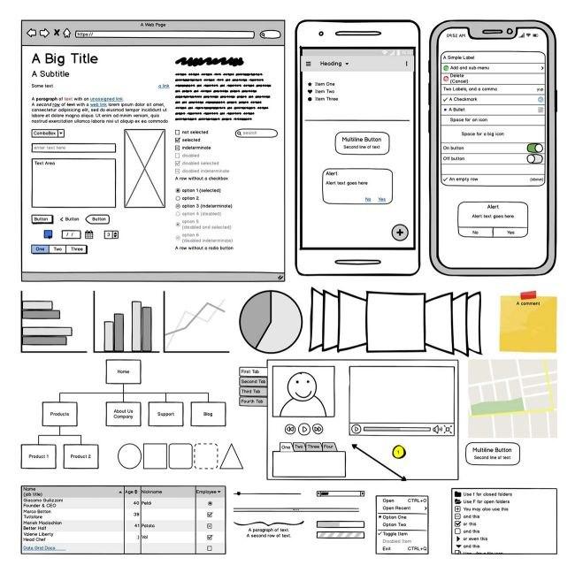 ابزارهای طراحی رابط کاربری